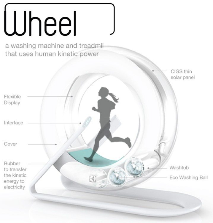 Wheel-Washing-Machine2