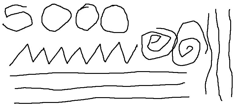 cm5000