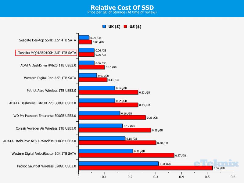 price_comparison