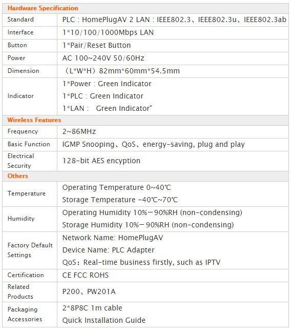 Tenda_AV1000_Kit-specifications