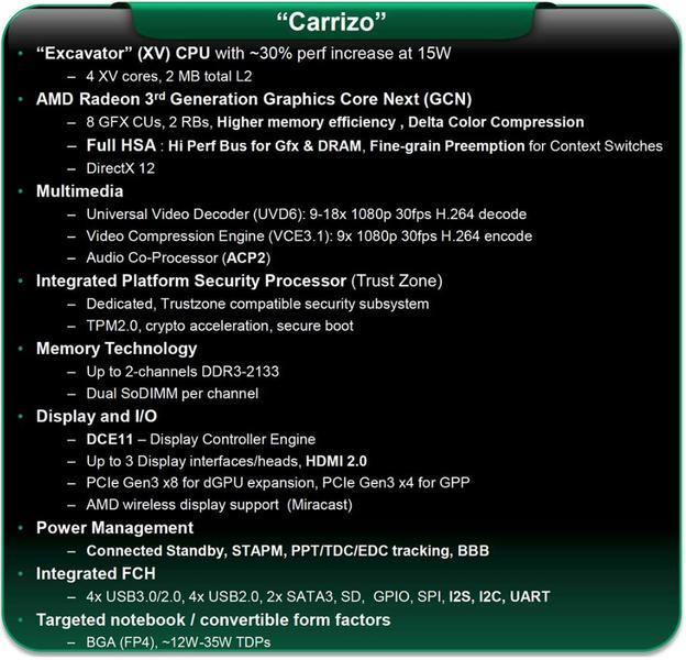 carrizo slide
