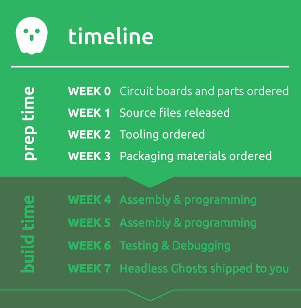ghost schedule