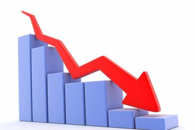 loww graph