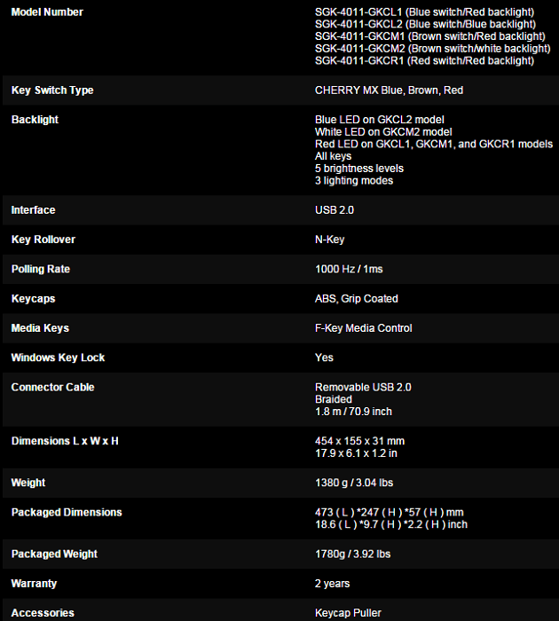CM Storm Quickfire Ultimate Specifications