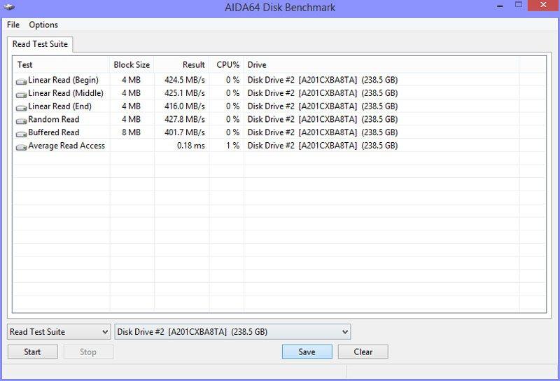 Inateck_FD2002-Benchmark-AIDA64_ReadTestSuite