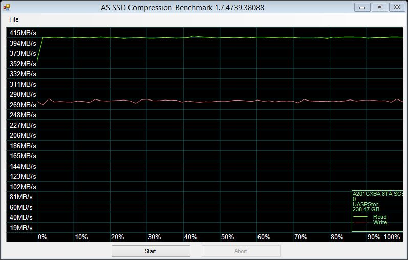 Inateck_FD2002-Benchmark-ASSSD_compression