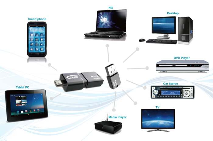 TeamGroup_M131_Dual_USB2_Flashdrive-Screenshot-Usage_Dump