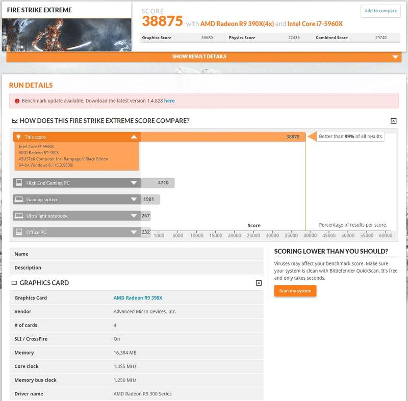 AMD390x Benchmark 2