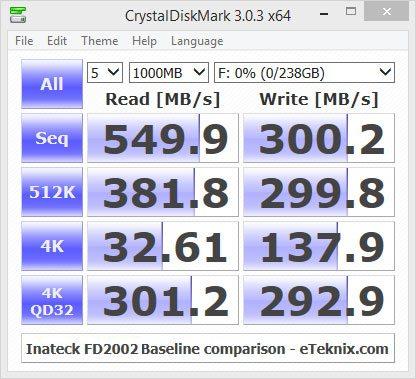 Inateck_FD2002-Benchmark-Baseline-CrystalDiskMark