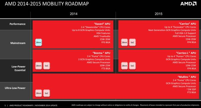 Mobility Roadmap_575px