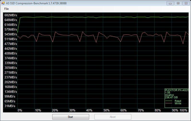 Plextor_M6e_BE-Benchmark-ASSSD_compression