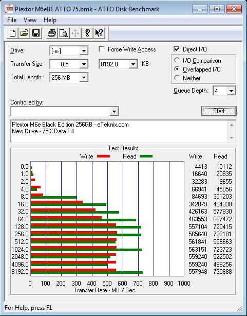 Plextor_M6e_BE-Benchmark-ATTO
