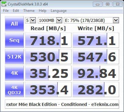 Plextor_M6e_BE-Benchmark-Conditioned_CDM