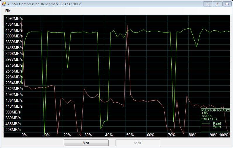 Plextor_M6e_BE-Benchmark-Turbo_ASSSD_compression