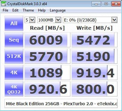 Plextor_M6e_BE-Benchmark-Turbo_CDM