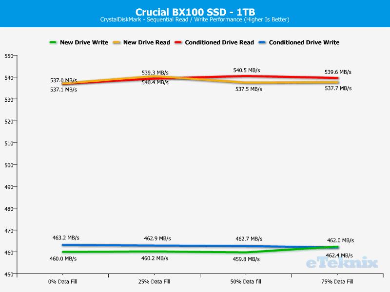 Crucial_BX100_1TB-Chart-Analysis-CDM