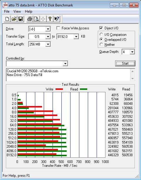 Crucial_MX200_256GB-Bench-Fresh_ATTO