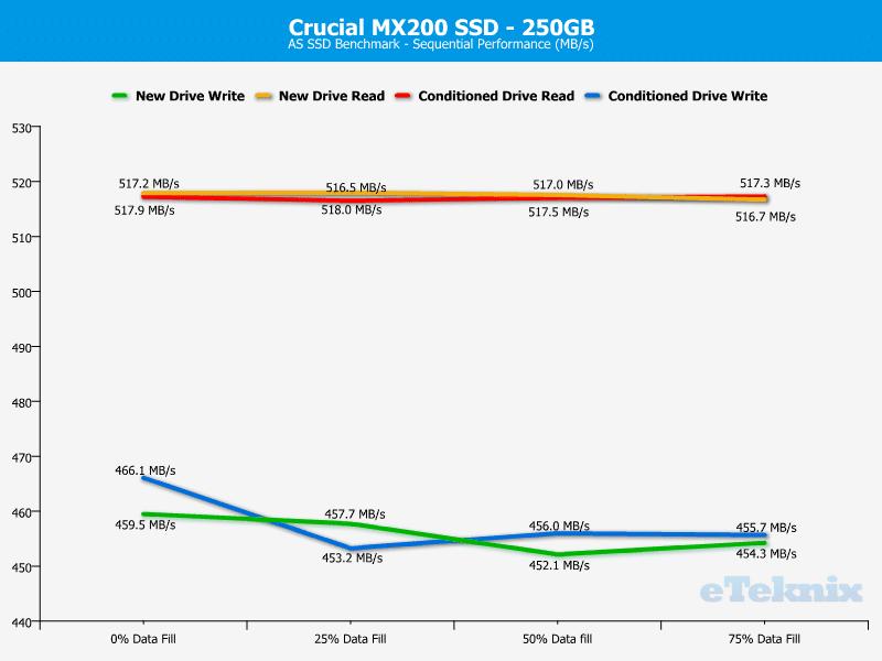 Crucial_MX200_256GB-Chart-Analysis_asssd