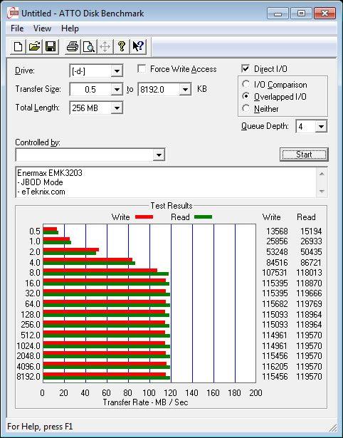 Enermax_EMK3203-Bench-Atto-raid1