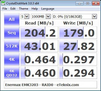 Enermax_EMK3203-Bench-CDM-RAID0