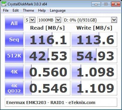 Enermax_EMK3203-Bench-CDM-RAID1