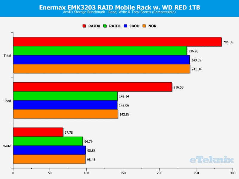 Enermax_EMK3203-chart-anvils_compressible