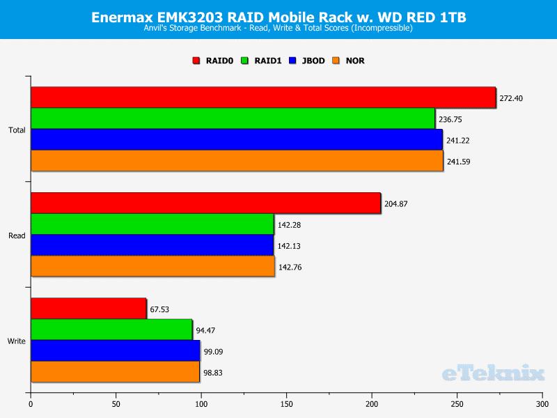 Enermax_EMK3203-chart-anvils_incompressible