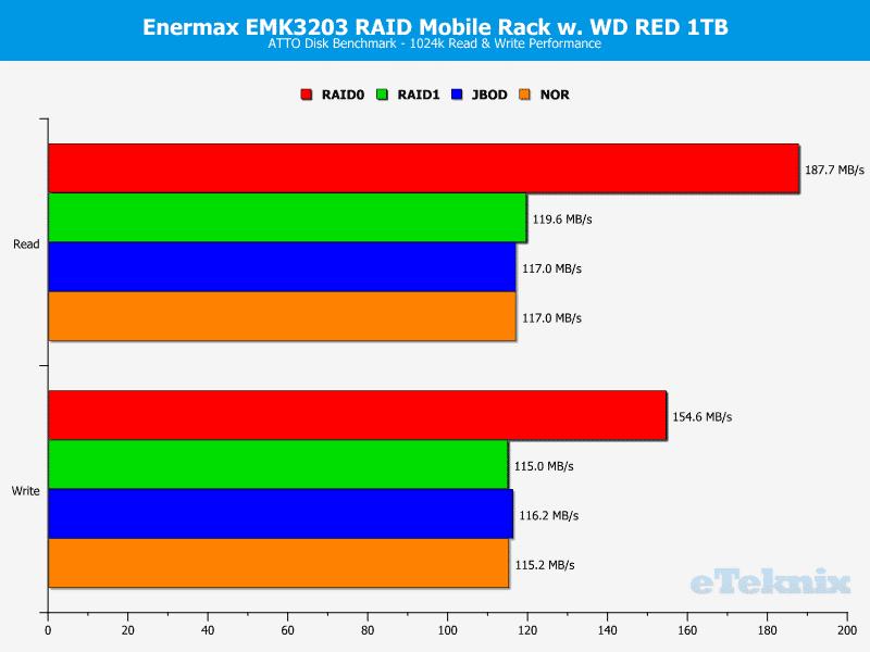 Enermax_EMK3203-chart-atto