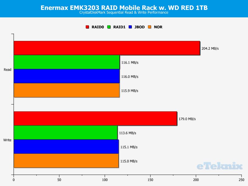 Enermax_EMK3203-chart-cdm