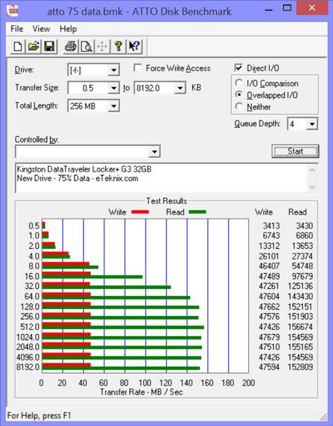 Kingston_DataTraveler_Locker_G3-Benchmark-ATTO