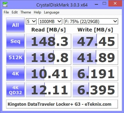 Kingston_DataTraveler_Locker_G3-Benchmark-CDM