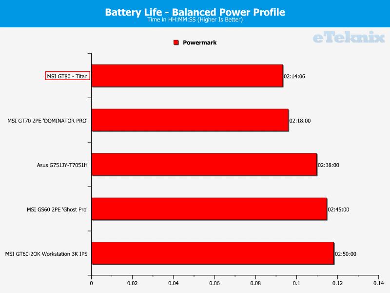 MSI_GT80_Titan_battery