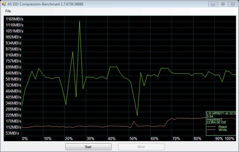 SilverStone_TS431-Benchmark-RAID0-ASSSD_compression