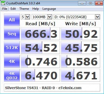 SilverStone_TS431-Benchmark-RAID0_CDM