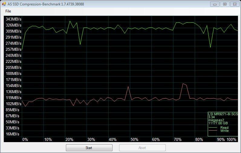 SilverStone_TS431-Benchmark-RAID10_ASSSD_compression