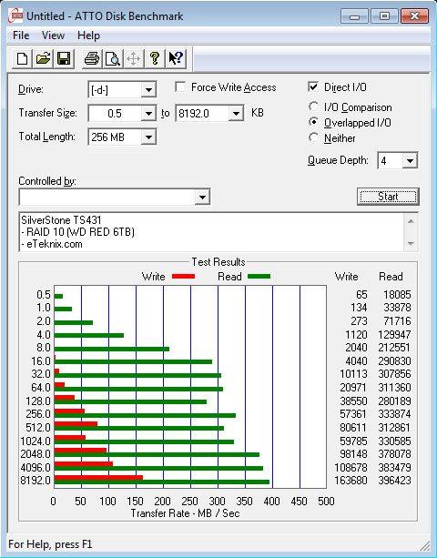 SilverStone_TS431-Benchmark-RAID10_ATTO