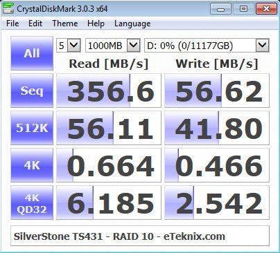 SilverStone_TS431-Benchmark-RAID10_CDM