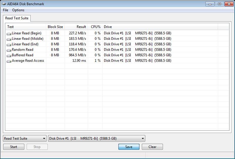 SilverStone_TS431-Benchmark-RAID1_AIDA64_Suite