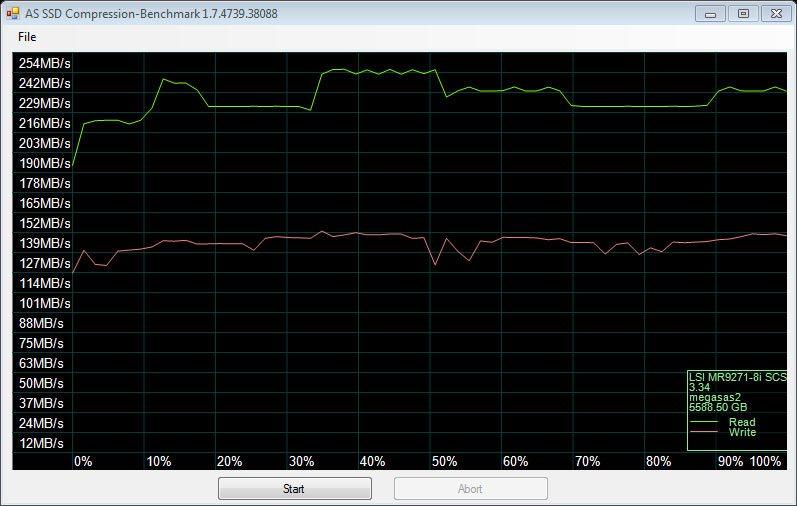 SilverStone_TS431-Benchmark-RAID1_ASSSD_compression