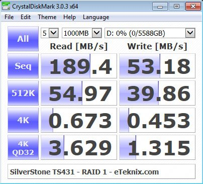SilverStone_TS431-Benchmark-RAID1_CDM