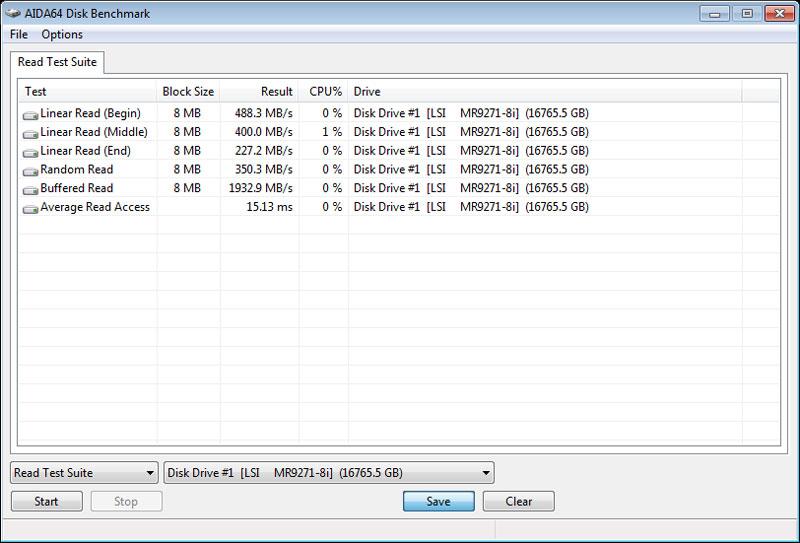 SilverStone_TS431-Benchmark-RAID5_AIDA64_Suite