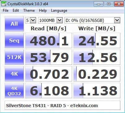 SilverStone_TS431-Benchmark-RAID5_CDM