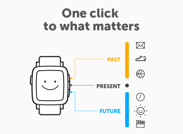 pebble time notifications