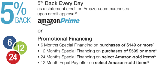 Amazon Prime Store Card Marketing Page