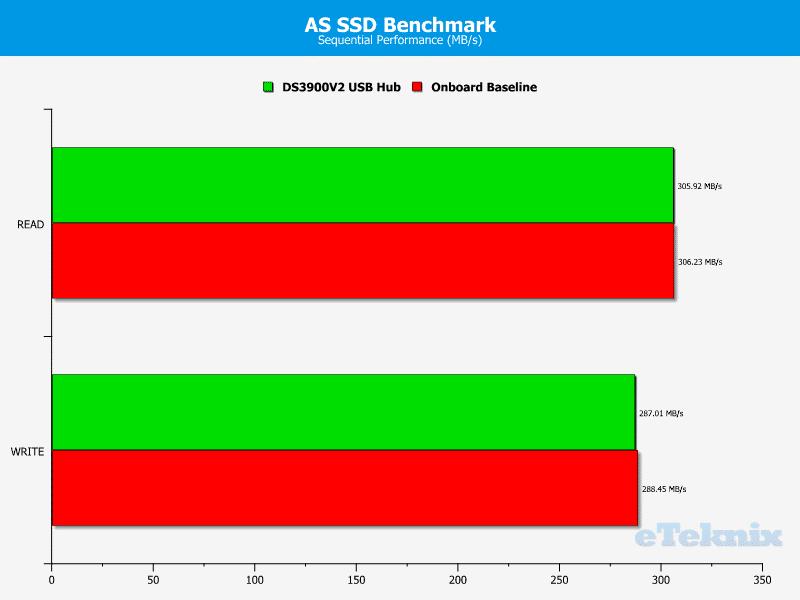 Diamond_DS3900_UltraDock-Chart-ASSSD