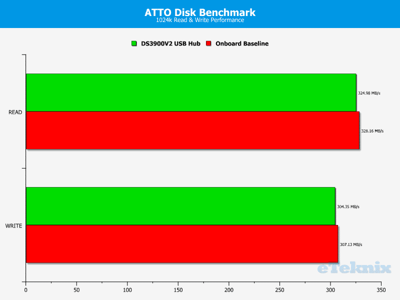 Diamond_DS3900_UltraDock-Chart-ATTO