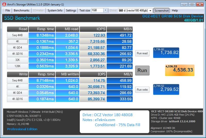 OCZ_Vector180_480GB-Bench-Condi_anvil-incompressible