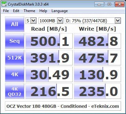 OCZ_Vector180_480GB-Bench-Condi_cdm