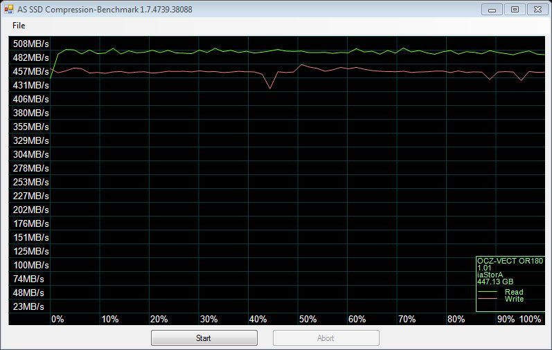 OCZ_Vector180_480GB-Bench-Fresh_asssd-compression