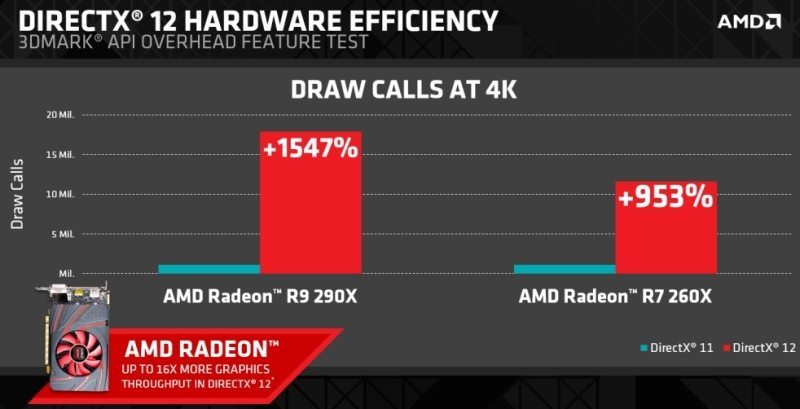amd-dx12perf-1